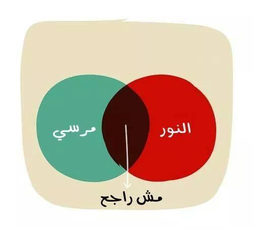 bahahahahah RT @MuntaserIbrahim: http://t.co/NWpTNCo9U7