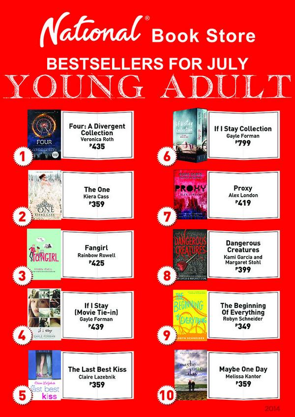 Accept. List of young adult literature have