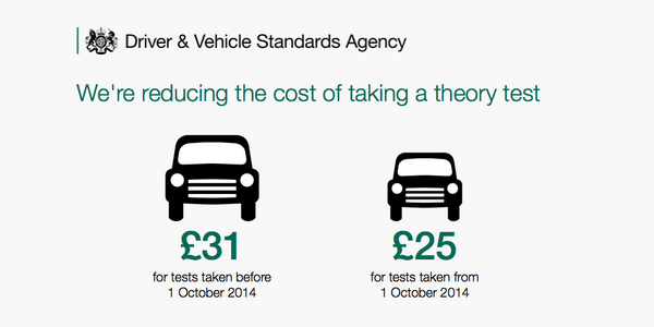 Cost of theory tests will fall for tests taken from 1 October 2014. https://t.co/XueAOV5j58 http://t.co/zu70d8sT1E