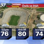 Updated Game Day Forecast: @RiceOwlsdotcom vs @NDFootball #NotreDame -- Chance for rain highest by the 4th Q http://t.co/CgBjOQlpOt