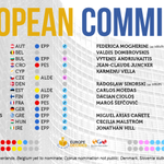 RT @EPP: 13/23 are @EPP MT @EuropeDecides: #EUtopjobs update: 23/28 @EU_Commission nominees publicly announced http://t.co/wxAjOxJfr8