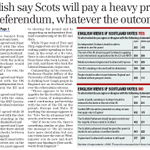 RT @Independent_SCO: Seems our neighbours want to punish us some - regardless #indyref http://t.co/WneDZIbVvd