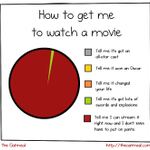 How to get me to watch a movie http://t.co/S9KHgP1iyO