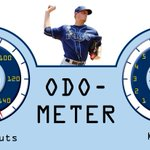 #Rays have gotten serious mileage from @JakeOdorizzi, who leads rookies in strikeouts & K/9. A look at the Odo-Meter: http://t.co/XVbyuccNh5