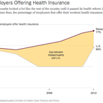 RT @nytimes: Why More, Not Fewer, People Might Start Getting Health Insurance Through Work http://t.co/sCkciXG3dh http://t.co/Tlx46v3yTJ
