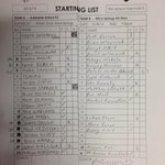 Team lists are in for tonights match. Alice Springs All Stars v @adelutd_fc. #NTAustralia #DoTheNT #COYR http://t.co/zHrZ4kRRFg
