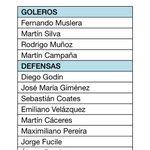 Plan renovación en la selección uruguaya, al menos para amistosos ante Japón y Corea del Sur. Acá los 29 reservados http://t.co/x8nfkNk7Gc