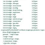 Chiru records(cont)....... #HappyBirthdayMegastarChiranjeevi http://t.co/zYxyvW5VK3