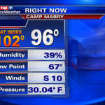 RT @scottfisherFOX7: Scott Fisher Says: Super Toasty...and its only 1:15pm http://t.co/hM0KrtHJeg
