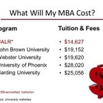 RT @UALRMBA: Highest quality #MBA program in Little Rock at the lowest price. Why would anyone go anywhere else? #ualr.edu/mba http://t.co/kXNV5n4QMz