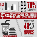 Race and the Ferguson-Florissant School District. via @RaceEquityEd http://t.co/PrPLGfrMy2