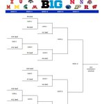 Heres the new format for the 14-team @B1GMBBall tourney. http://t.co/GamCGbuoej
