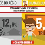 RT @ptbrasil: Avanço com @dilmabr ou retrocesso com o candidato Aécio? Eu vivo no país do pleno emprego. Eu posso falar de futuro! http://t.co/eweAjmQpDn