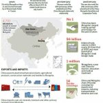 China and Mongolia http://t.co/4HrV89AQwC