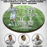 Some interesting stats ahead of #AtletiRealMadrid #HalaMadrid #supercopa http://t.co/ufZYDXeiw5