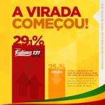 RT @Fatima_Bezerra: Com alegria informamos que a virada começou! O RN está cansado e quer mudança! Rumo à vitória! #Virada131 #Fátima131 http://t.co/WPq87fDx45
