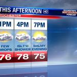 RT @spensgen: Outside of a few showers this PM, look for mostly cloudy & muggy weather. Enjoy the rest of your Friday! #ROC http://t.co/SR2DYQtIOx