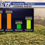 BETTER WEATHER: Less humidity & temperatures in the 70s Monday across Minnesota! #MNwx #Mankato #Minneapolis http://t.co/K1TgBptRRl