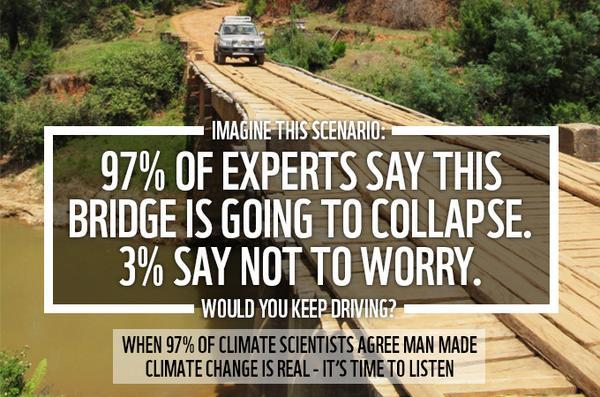 Would drive over a rickety old bridge if 97% of people told you it was unsafe? http://t.co/UYLbvJn0gI http://t.co/xLvCXcVeK3