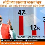 RT @madhurimisal: Mood of the Nation Poll: Thumbs up for @narendramodi @IndiaToday @BJP4India http://t.co/df5ccg23k0