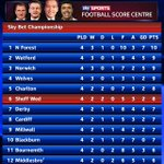 RT @SkySportsDavid: Phew. @Boro 2-3 @swfc FT. Need to stop conceding late, but Ill take it. Ill also take this after 4 games... #WAWAW http://t.co/g7hTwfM3A4