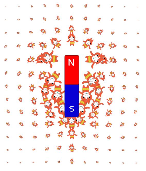 とりあえず絵だけは描いてみた。  「さっきより少しだけ物理的に正しい磁場ニャンの図」  @Hal_Tasaki @11728_1000729 @NEBU_KURO http://t.co/e335XJxPQg
