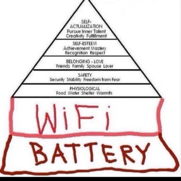 Nueva pirámide de Maslow o jerarquía de las necesidades humanas. @DANIELdoiser http://t.co/ajqZA04gjD