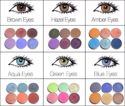 Combina el color de tus ojos con el color de tu sombra. Sigue estas recomendaciones >> http://t.co/fSLAK9XWEu