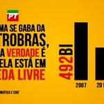 """ELEITOR DO PT, Nºs NÃO MENTEM! RT @PimentaBeth: Dilma mente sobre a Petrobrás por isso #SomosAecio45 http://t.co/49TSsSKAQc"""""""