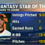 What a performance. #MadBum #SFGiants http://t.co/0hq2BEOulF