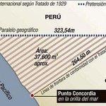 RT @lfelipzuniga: El famoso triangulo terrestre equivale a menos de 4 veces la superficie de la Plaza de Armas. http://t.co/oFTipC8dmi