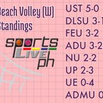 "RT @gireyes04: ""@SportsLivePH: #UAAP77 Beach Volley (W) Standings http://t.co/NC8pv89OLW"" good job girls!:) @RJRiveraaa @RondinaCherry"