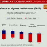 RT @icare_chile: La confianza en algunas instituciones #chile. En este minuto en vivo Congreso #ICARE en --> http://t.co/IEP81fTpQG http://t.co/fWvS2qiQwK