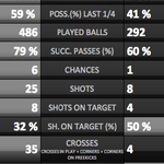 RT @TheAFCCL: FT stats sheet: @GZEvergrandeFC 2-1 @wswanderersfc #GUAvWSW #ACL2014 http://t.co/vVx6E3GG0x