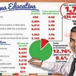 "#Acapulco Sangran nómina de la SEG más de 17 mil ""profesores"" http://t.co/d53xtc3HMz http://t.co/iBudgZWw84"