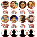 #HTnumbercrunch | 12 Team Modi members face criminal cases, Uma Bharti tops the list http://t.co/s1seeBIyem #ht http://t.co/v9vHVaH8rS