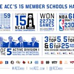 #ACC Announces 2014-15 @ACCMBB Schedule. Every league game, ACC Tournament to be televised: http://t.co/kazuCkueWe http://t.co/qLAOyV4zXi