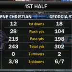 3Q under way in the @GeorgiaDome on @ESPNU. #ACUvsGSU combined for 545 total yards in the 1st half http://t.co/SCmTlqSvfF