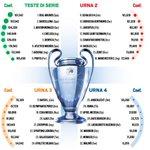 """""""@ClaudioZuliani: Stasera sorteggi champions ore 18.00 http://t.co/QiKaGfg4xL"""" Io punterei su: Barcellona, Ajax e Maribor. Si può ? #UCL"""