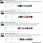ASÍ SERIA LA GOLPIZA, q @JOSEVICENTEHARO, abogado 3 Estudiante detenidos en SEBIN, recibirían visita en 2/3 semanas http://t.co/8o5Uc0jKqH