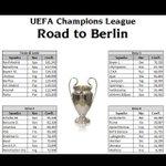RT @MatVespasiani: Ecco le fasce per il sorteggio champions... Fate il girone della AS Roma .,!! Daje... http://t.co/gP8wR2FRMC