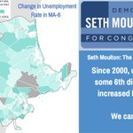 RT @sethmoulton: Since 2000, unemployment in #ma6 towns has increased by up to 1434%. We can do better http://t.co/XkSx0irKV9 #mapoli http://t.co/TYazLzRt60