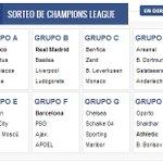RT @el_pais: Sorteo de #Champions: Así quedan emparejados los equipos españoles http://t.co/V5rasBK5G6 http://t.co/ZK7qlus8ul