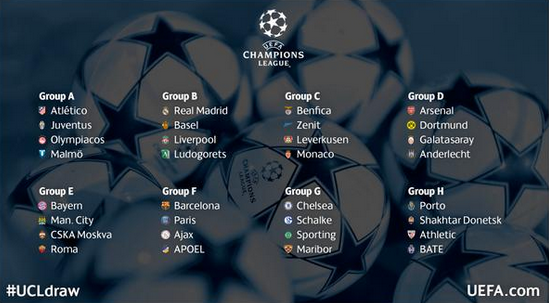 The Champions League draw: Expect Arsenal, Man City, Liverpool & Chelsea to go through!