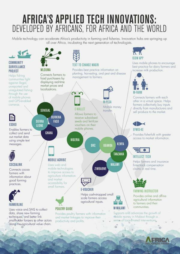 Mobile apps, created by Africans, that are being used across the world via @africaprogress #ict4d http://t.co/GyqIgSewlh