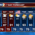 Here is the extended forecast for Baton Rouge: #LaWX http://t.co/xVydZ0dkfW