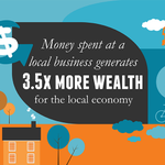 RT @moderneyesgal: RT @snapretail: #ShopLocal and your community will reap the benefits! http://t.co/06xLaMEQfG #stalbert #yeg