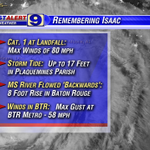 On this date 2 years ago, #Isaac makes 1st landfall...proving that even a Cat. 1 can cause major problems. #LAwx http://t.co/IwPyfM1udi