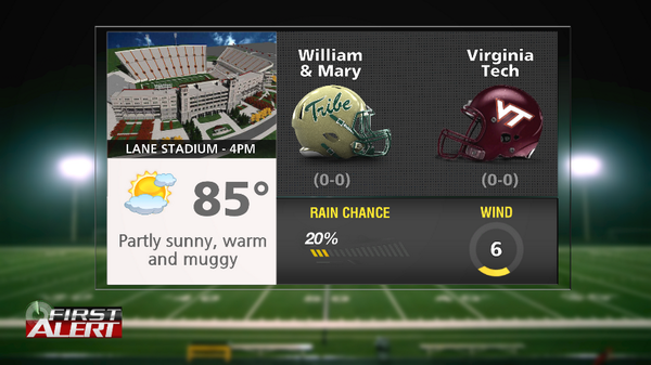 Get ready #Hokies it's going to be a warm one in Lane #VT @VT_Football http://t.co/sWKPxUm4Sa