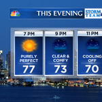 RT @StormTeam4NY: Lovely evening ahead! Comfortable, with mostly clear skies! #NYC @NBCNewYork @JaniceHuff4NY http://t.co/tbkemwFHJY